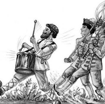 Сказка Работник Емельян и пустой барабан, Толстой Лев