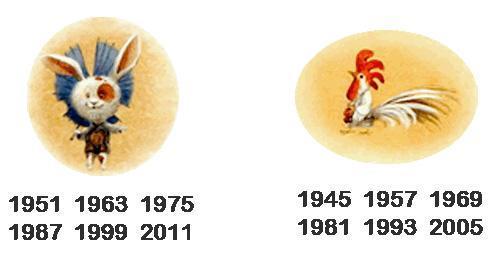 Легенда о Восточном календаре