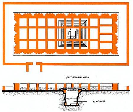 План и разрез большой мастабы эпохи Великих пирамид