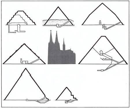 Великие пирамиды в сравнении с Кельнским собором