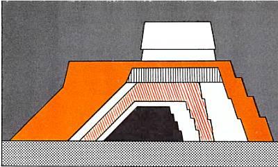 Разрез храмовой пирамиды в Тенаиуке