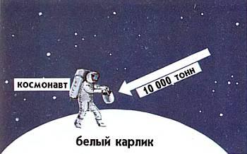 Если бы космонавт мог опуститься на белый карлик и взять ведро его вещества, то в руке он держал бы массу около 10 000 тонн.